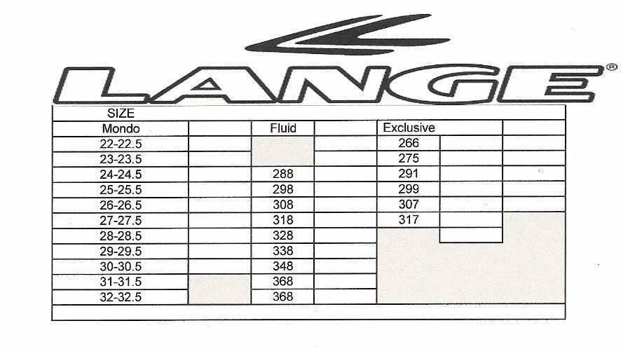 PSA/advice: Lange wc 120 hp [Archive