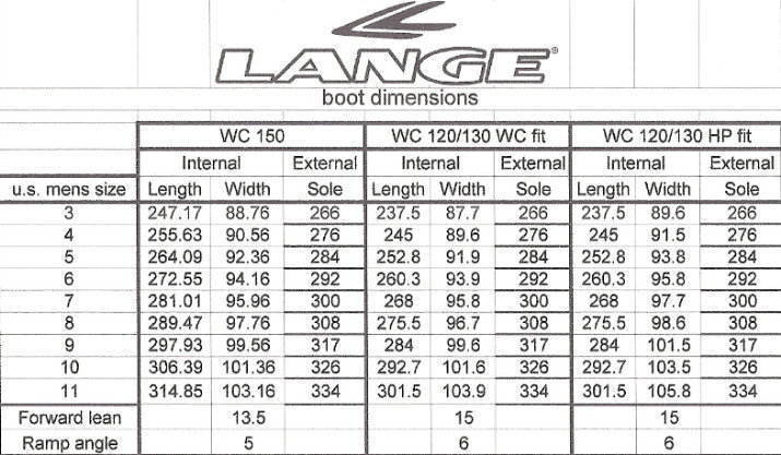 Ski Boot Size Chart Mm Dolap Magnetband Co